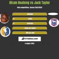 Hiram Boateng vs Jack Taylor h2h player stats
