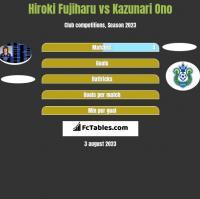 Hiroki Fujiharu vs Kazunari Ono h2h player stats