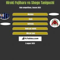Hiroki Fujiharu vs Shogo Taniguchi h2h player stats