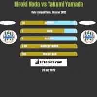 Hiroki Noda vs Takumi Yamada h2h player stats