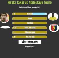Hiroki Sakai vs Abdoulaye Toure h2h player stats