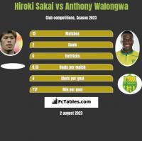 Hiroki Sakai vs Anthony Walongwa h2h player stats