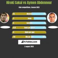 Hiroki Sakai vs Aymen Abdennour h2h player stats