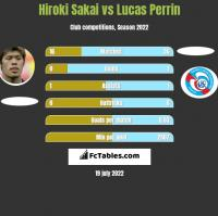 Hiroki Sakai vs Lucas Perrin h2h player stats