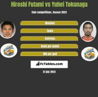 Hiroshi Futami vs Yuhei Tokunaga h2h player stats