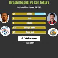 Hiroshi Ibusuki vs Ken Tokura h2h player stats