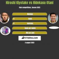 Hiroshi Kiyotake vs Hidekasu Otani h2h player stats