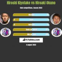 Hiroshi Kiyotake vs Hiroaki Okuno h2h player stats