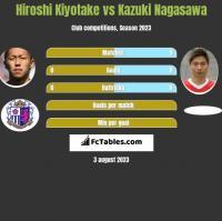 Hiroshi Kiyotake vs Kazuki Nagasawa h2h player stats