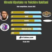 Hiroshi Kiyotake vs Yoichiro Kakitani h2h player stats