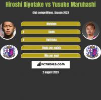 Hiroshi Kiyotake vs Yusuke Maruhashi h2h player stats