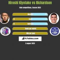 Hiroshi Kiyotake vs Richardson h2h player stats