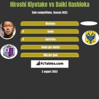 Hiroshi Kiyotake vs Daiki Hashioka h2h player stats