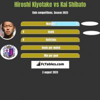 Hiroshi Kiyotake vs Kai Shibato h2h player stats
