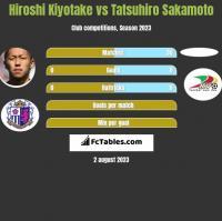 Hiroshi Kiyotake vs Tatsuhiro Sakamoto h2h player stats