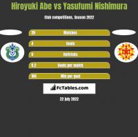 Hiroyuki Abe vs Yasufumi Nishimura h2h player stats