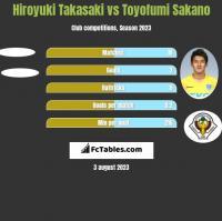 Hiroyuki Takasaki vs Toyofumi Sakano h2h player stats