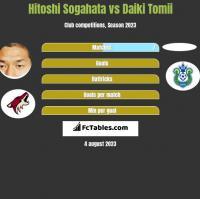 Hitoshi Sogahata vs Daiki Tomii h2h player stats