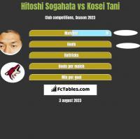 Hitoshi Sogahata vs Kosei Tani h2h player stats