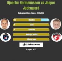 Hjoertur Hermannsson vs Jesper Juelsgaard h2h player stats