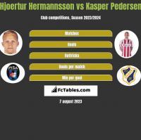 Hjoertur Hermannsson vs Kasper Pedersen h2h player stats