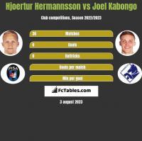 Hjoertur Hermannsson vs Joel Kabongo h2h player stats
