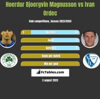 Hoerdur Bjoergvin Magnusson vs Iwan Ordeć h2h player stats