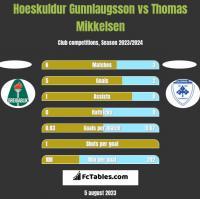 Hoeskuldur Gunnlaugsson vs Thomas Mikkelsen h2h player stats