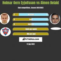 Holmar Oern Eyjolfsson vs Aimen Belaid h2h player stats