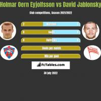 Holmar Oern Eyjolfsson vs David Jablonsky h2h player stats