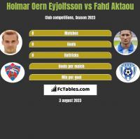 Holmar Oern Eyjolfsson vs Fahd Aktaou h2h player stats