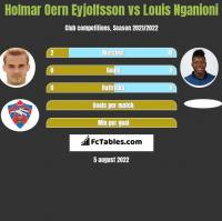 Holmar Oern Eyjolfsson vs Louis Nganioni h2h player stats