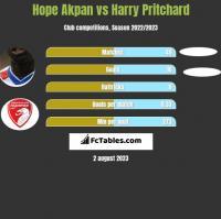 Hope Akpan vs Harry Pritchard h2h player stats