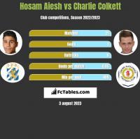 Hosam Aiesh vs Charlie Colkett h2h player stats