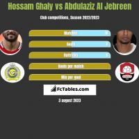 Hossam Ghaly vs Abdulaziz Al Jebreen h2h player stats