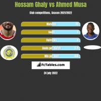 Hossam Ghaly vs Ahmed Musa h2h player stats