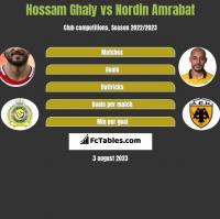 Hossam Ghaly vs Nordin Amrabat h2h player stats