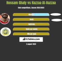 Hossam Ghaly vs Hazzaa Al-Hazzaa h2h player stats