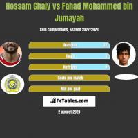 Hossam Ghaly vs Fahad Mohammed bin Jumayah h2h player stats