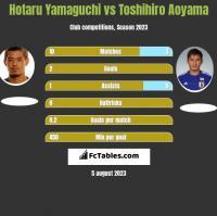 Hotaru Yamaguchi vs Toshihiro Aoyama h2h player stats