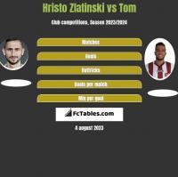 Hristo Zlatinski vs Tom h2h player stats