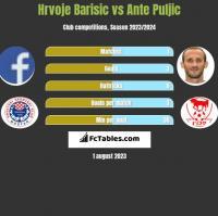 Hrvoje Barisic vs Ante Puljic h2h player stats