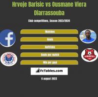 Hrvoje Barisic vs Ousmane Viera Diarrassouba h2h player stats