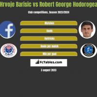 Hrvoje Barisic vs Robert George Hodorogea h2h player stats