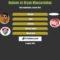Hudson vs Bryan Mascarenhas h2h player stats