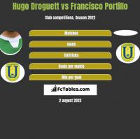 Hugo Droguett vs Francisco Portillo h2h player stats