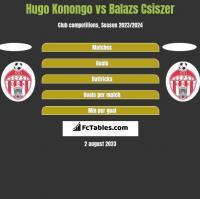 Hugo Konongo vs Balazs Csiszer h2h player stats
