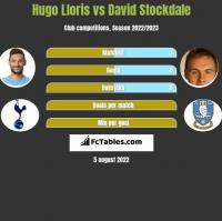 Hugo Lloris vs David Stockdale h2h player stats