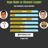 Hugo Mallo vs Clement Lenglet h2h player stats