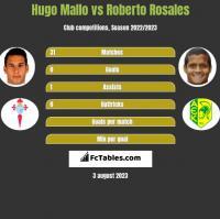 Hugo Mallo vs Roberto Rosales h2h player stats